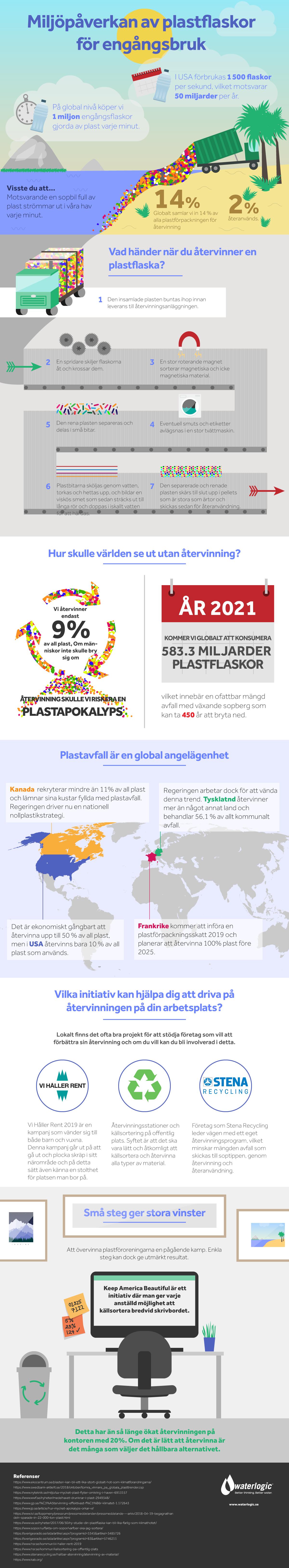 Miljöpåverkan av plastflaskor för engångsbruk